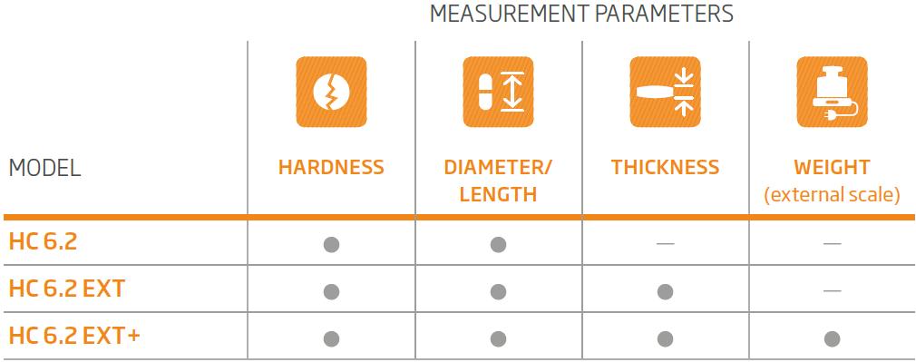 Máy kiểm tra lý tính thuốc viên HC6.2