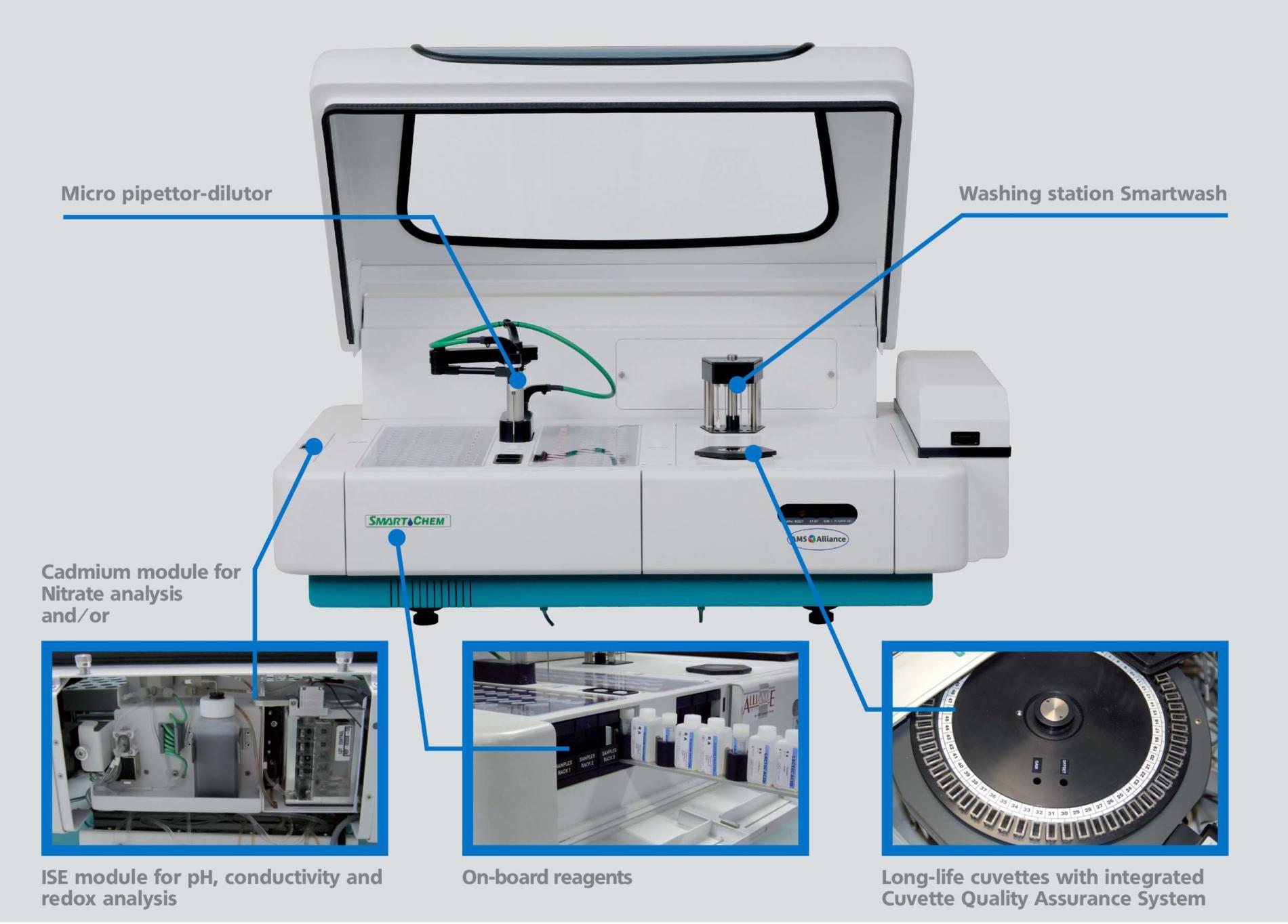 Máy phân tích bia - rượu - nước giải khát Smartchem 200